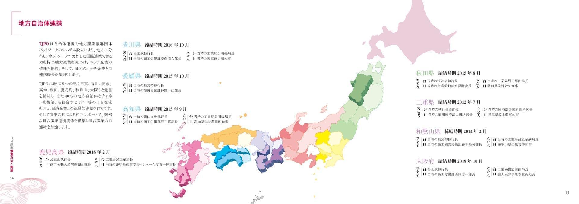 台日型錄-日文版60頁-第二次修改070210