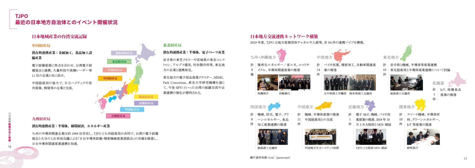 台日型錄-日文版60頁-第二次修改070211