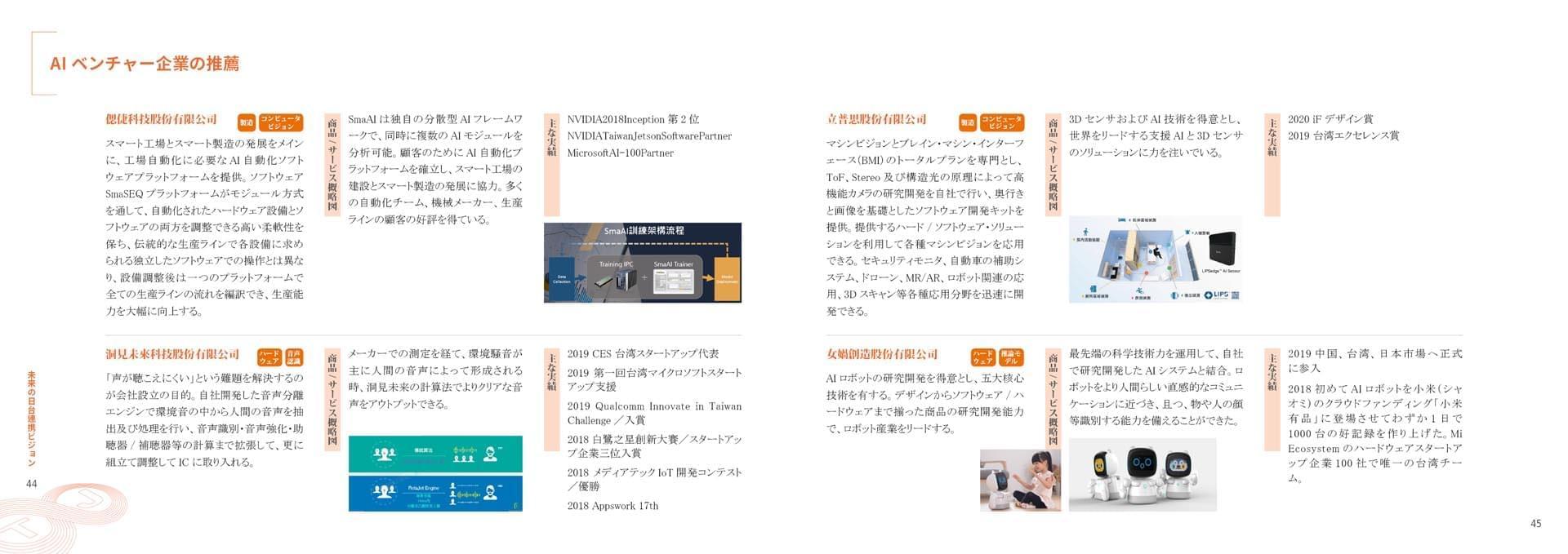 台日型錄-日文版60頁-第二次修改070225
