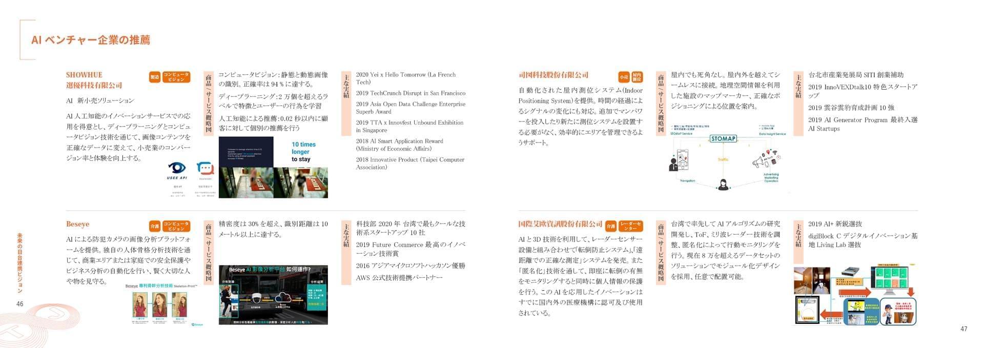 台日型錄-日文版60頁-第二次修改070226