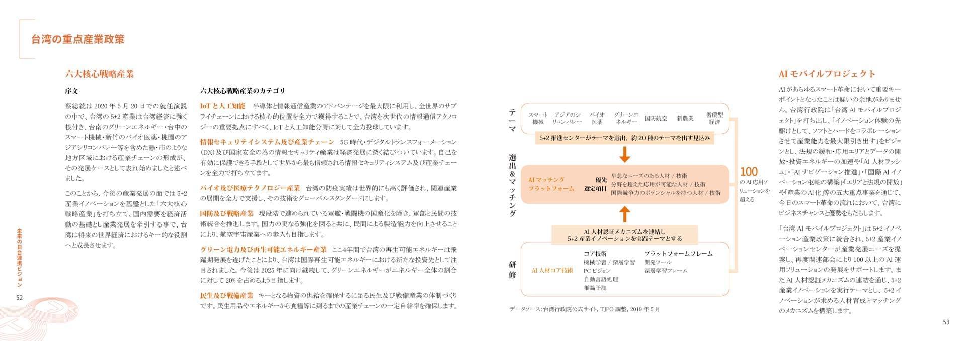 台日型錄-日文版60頁-第二次修改070229