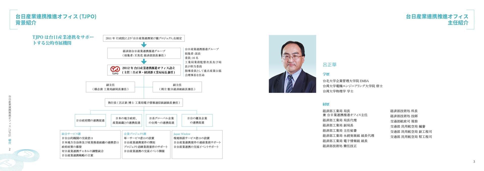 台日型錄-日文版60頁-第二次修改07024
