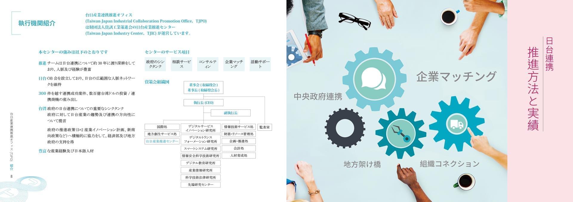 台日型錄-日文版60頁-第二次修改07027