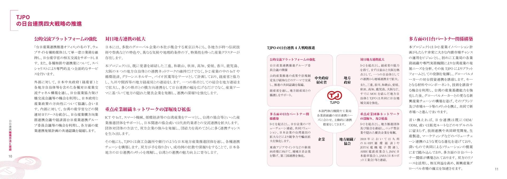 台日型錄-日文版60頁-第二次修改07028