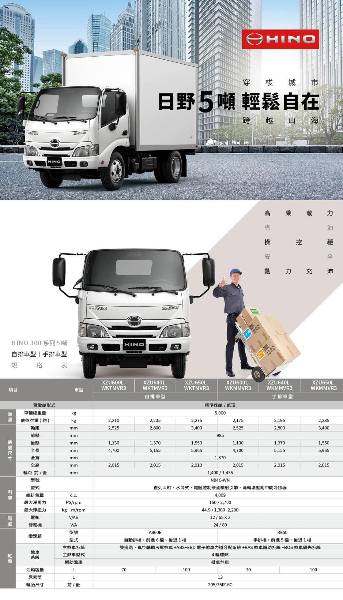 貨車DM設計