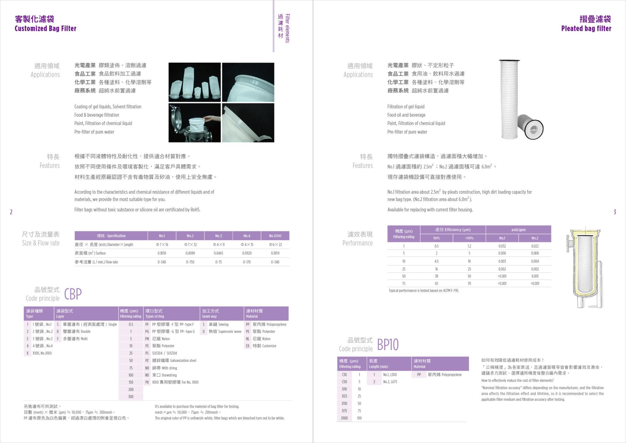 工業用過濾產品型錄內頁版型設計