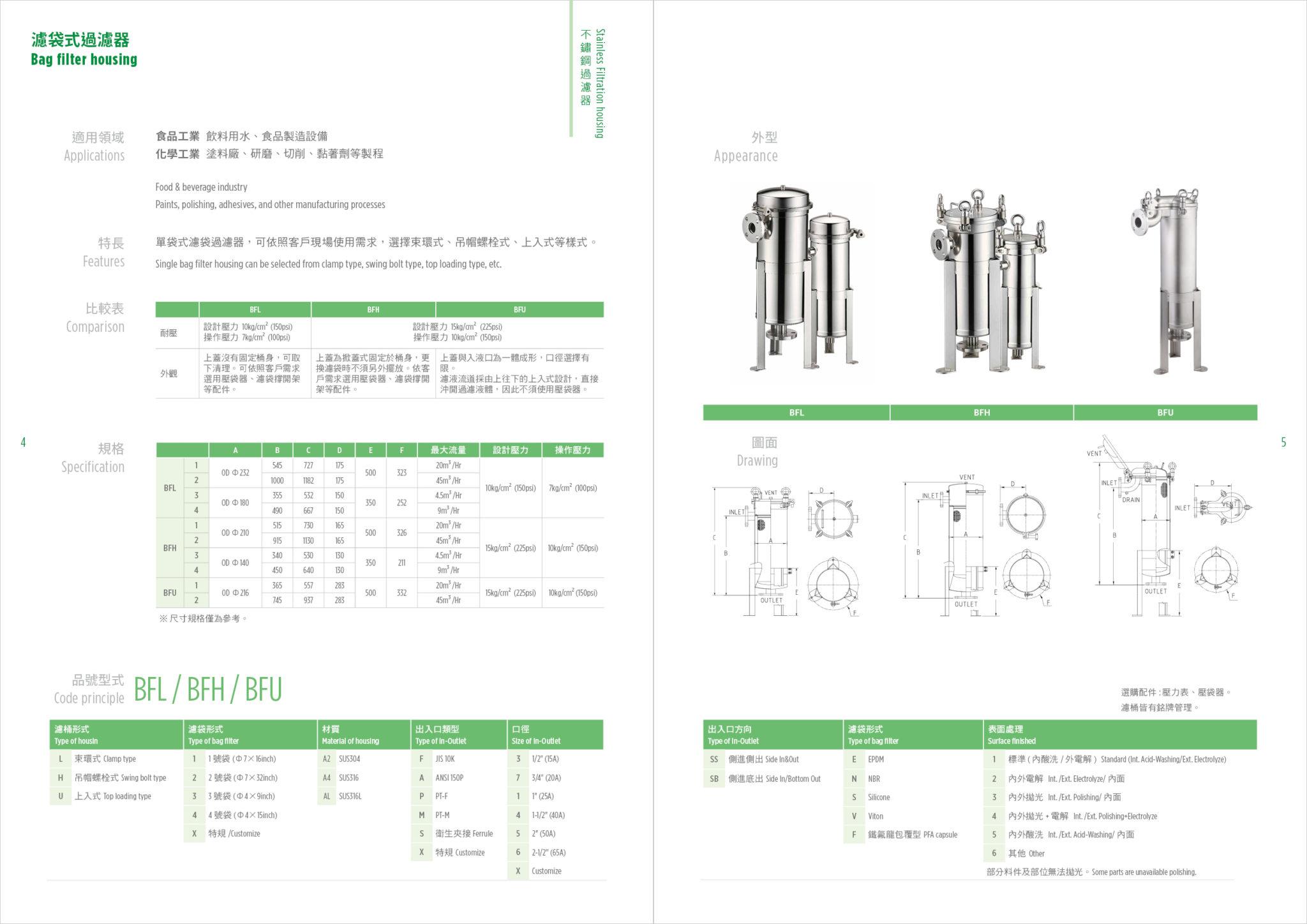 不鏽鋼過濾器型錄內頁版型設計